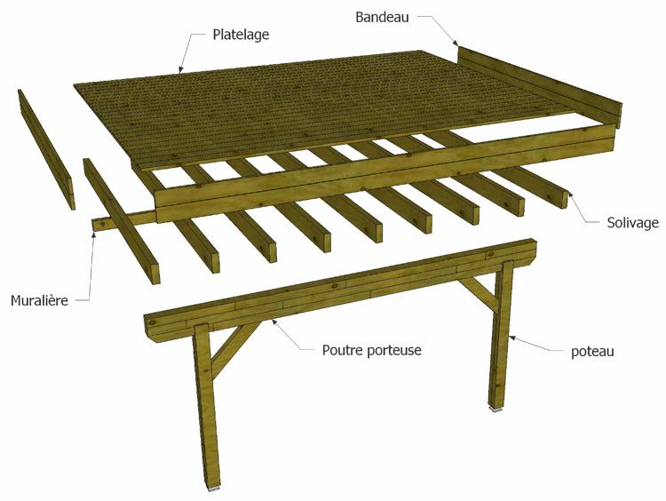 Ordinary Prix Bois De Charpente #4 Structure autoportante jpg TheFaceHome com # Structure Charpente Bois