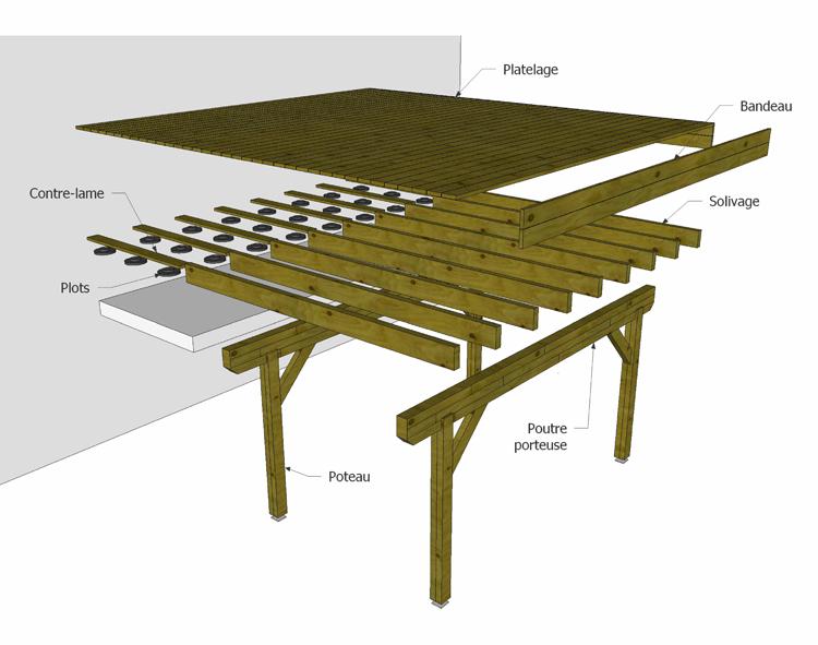 Préférence Fabricant alsacien de terrasse bois, au sol et sur poteaux, garde  ME27