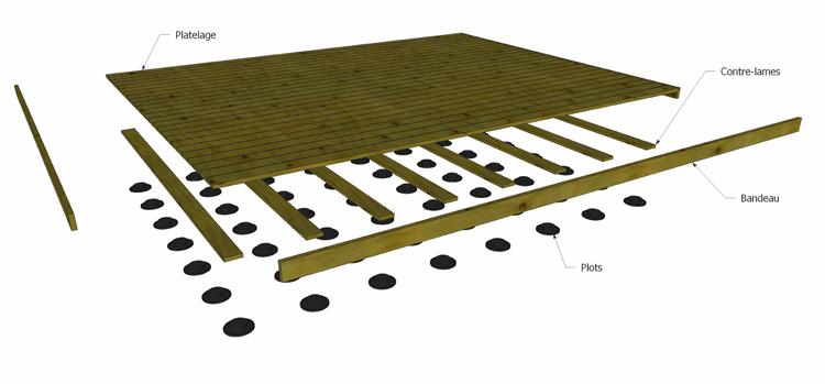 Fabricant Alsacien De Terrasse Bois Au Sol Et Sur Poteaux Garde